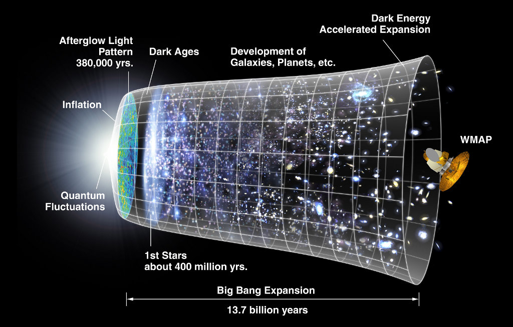 big-bang_universe_timescale